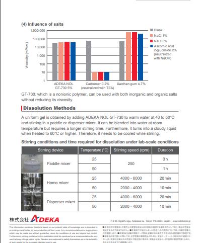 Ứng dụng Chất tạo đặc Adeka Nol GT-730 trong mỹ phẩm