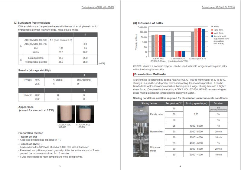 Ứng dụng Adeka Nol GT-930 trong mỹ phẩm